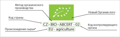 Европейский знак сертификации органических продуктов питания
